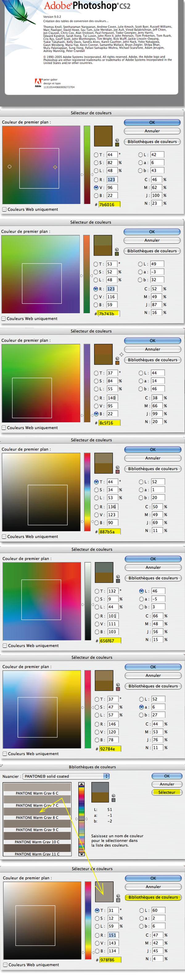 comment mettre un cadre autour d une photo dans photoshop